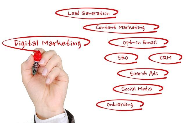 Réussites commerciales grâce à un marketing Internet approprié