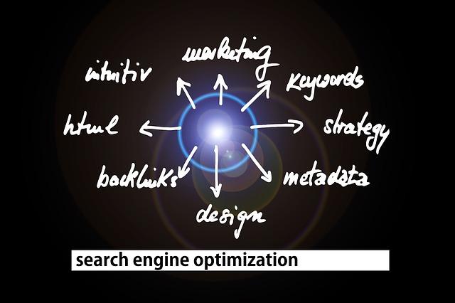 SEO=Search Engine Optimisation